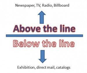 Above-below-the-line-advertising