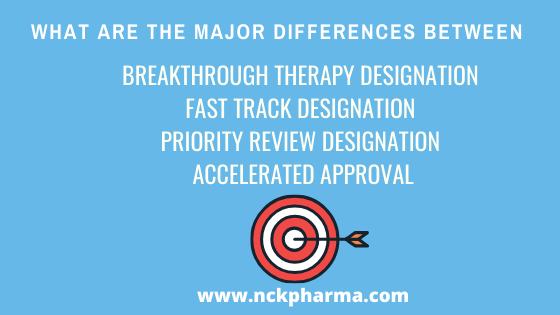 Breakthrough Therapy Designation, Fast Track Designation, Priority Review Designation and Accelerated Approval